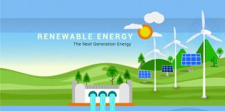 Clean Renewable Energy 101