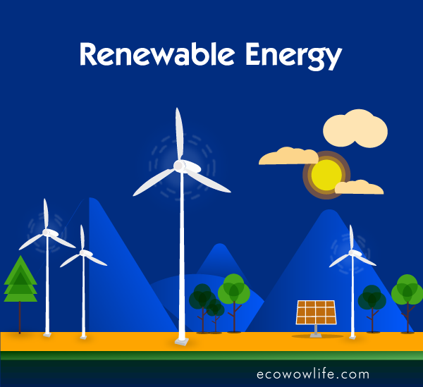 Simple Definition Of Renewable Energy