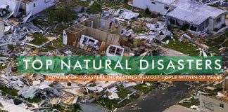 Top Natural Disasters