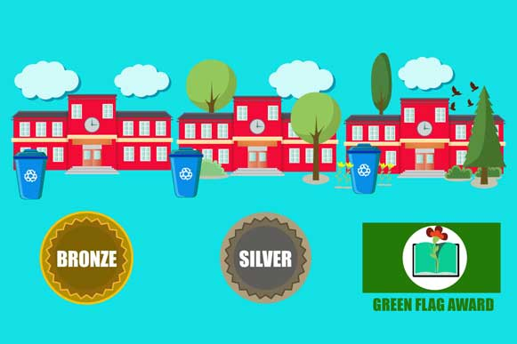 How-eco-school-works-Illustrations-of-Eco-awards